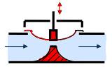 Клапан диафрагмовый (клапан мембранный). Схема конструкции затвора клапана диафрагменного.