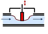 Клапан шланговый. Схема конструкции затвора шлангового клапана.