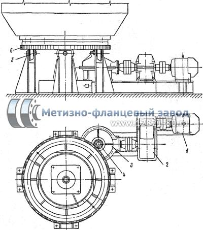 Рис. 3. Механизм вращения пода печи на производстве фланцевых заготовок.