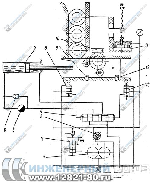 Гидравлическая схема автомата